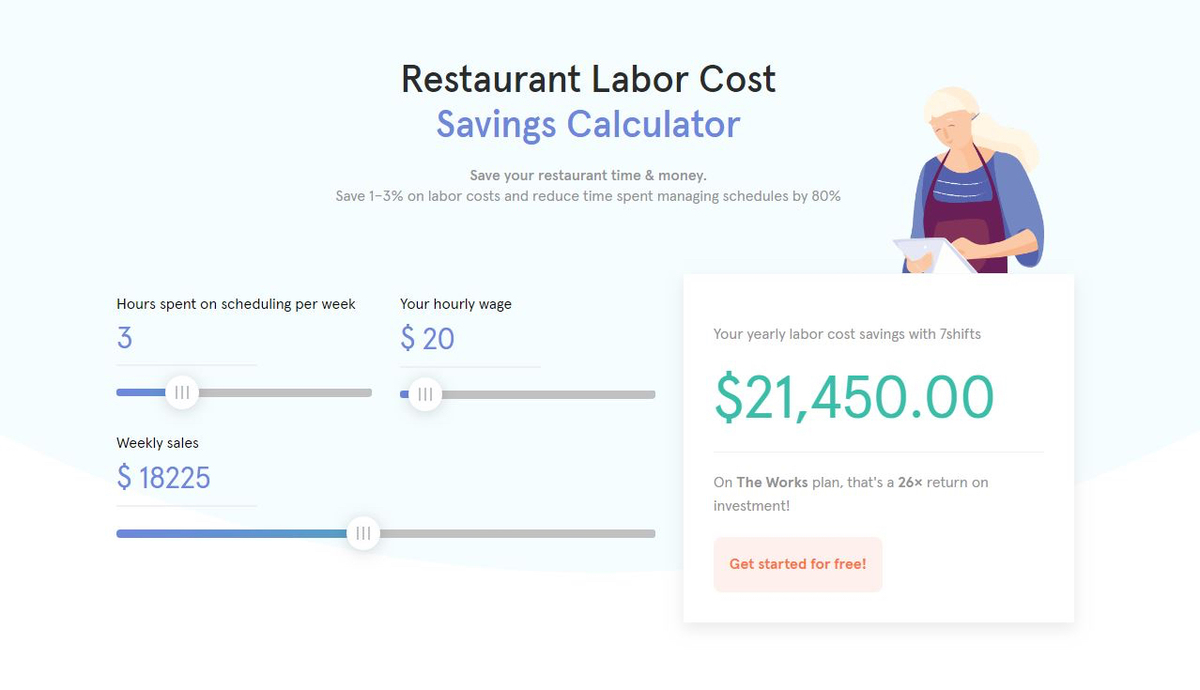 Graphic showing a sample of 7shifts restaurant labour savings